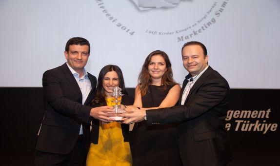 Shell ve Turcas, Game Changers Turkey Yarışması'nda Shell Select Yeni Mağaza Konsepti ile Ödülü Kucakladı